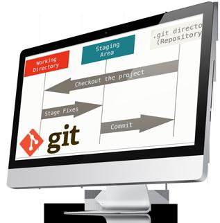Najpopularniejszy system kontroli wersji - Git