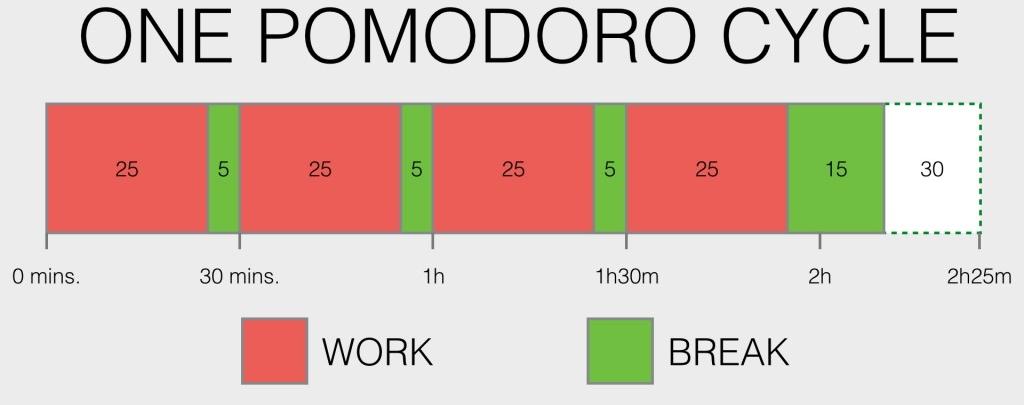 pomodoroimage-001-1024x576