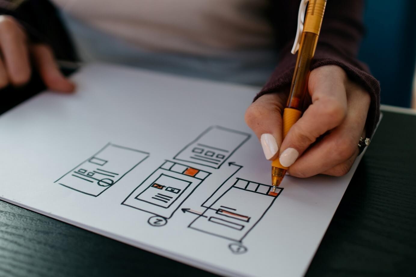 projektowanie wireframe