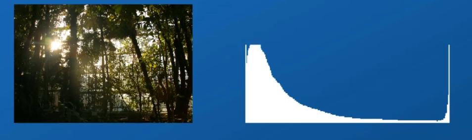 histogram prześwietlony