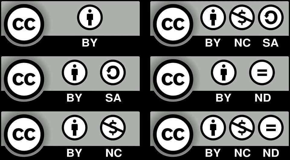 prawa autorskie